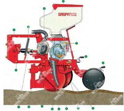 Gaspardo MTE TELESCOPIC vetőgép